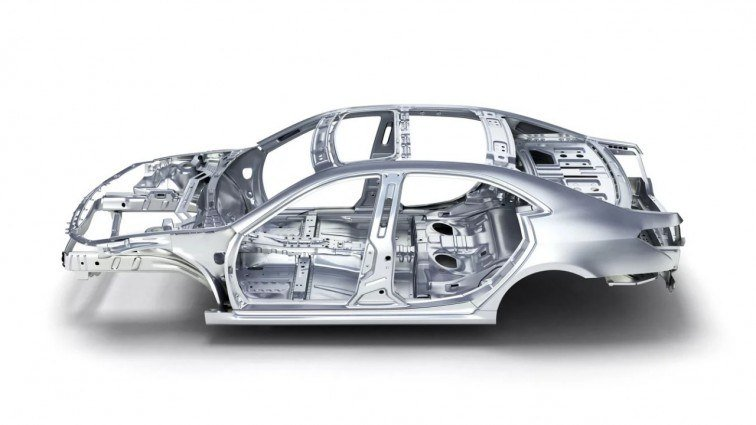 What are the aftermarket auto body parts?